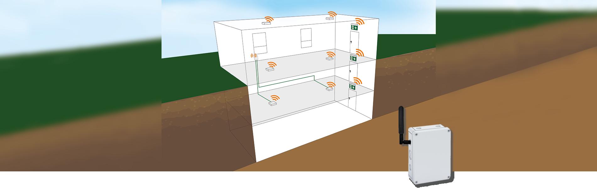 Skizze Gebäude mit Range Extender