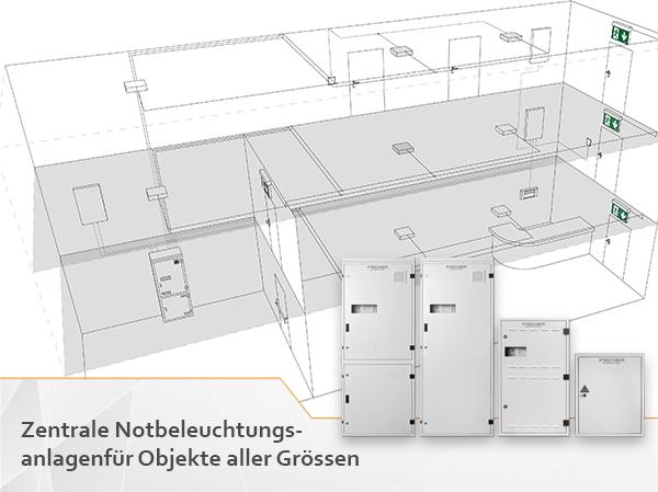 Zentrale Notbeleuchtungsanlagen für Objekte aller Größen